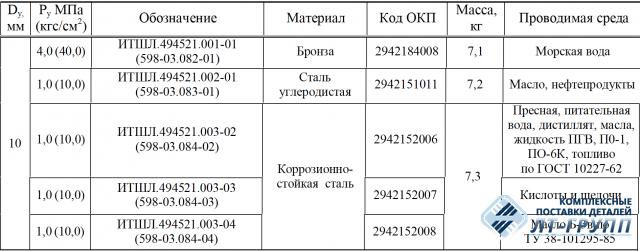 Колонки указательные с плоским гладким стеклом по ОСТ 5Р.5419-79