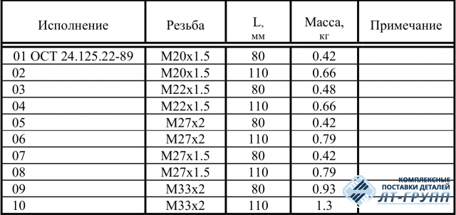 Бобышки ОСТ 24.125.22-89